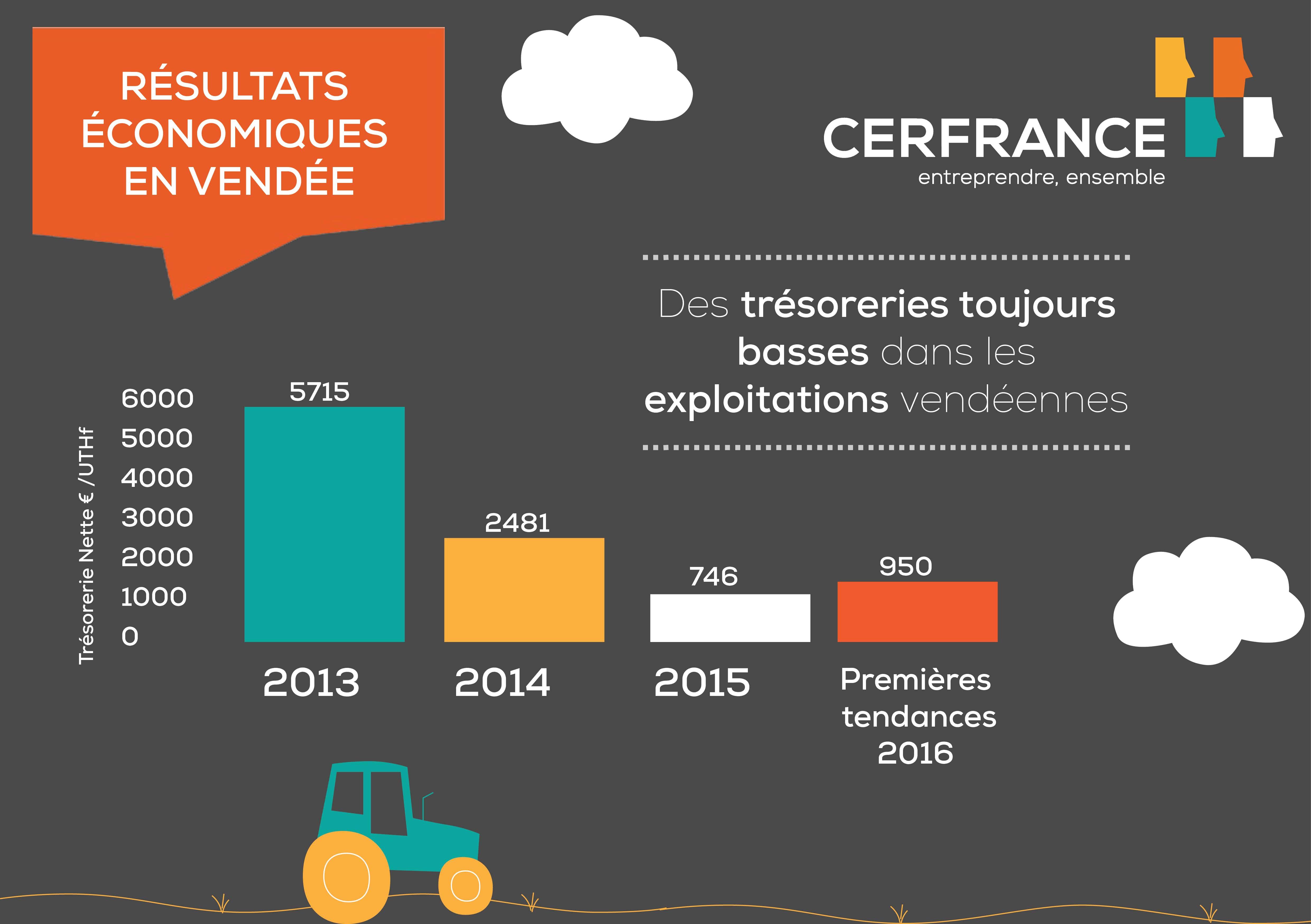 infographie-resultateco-global