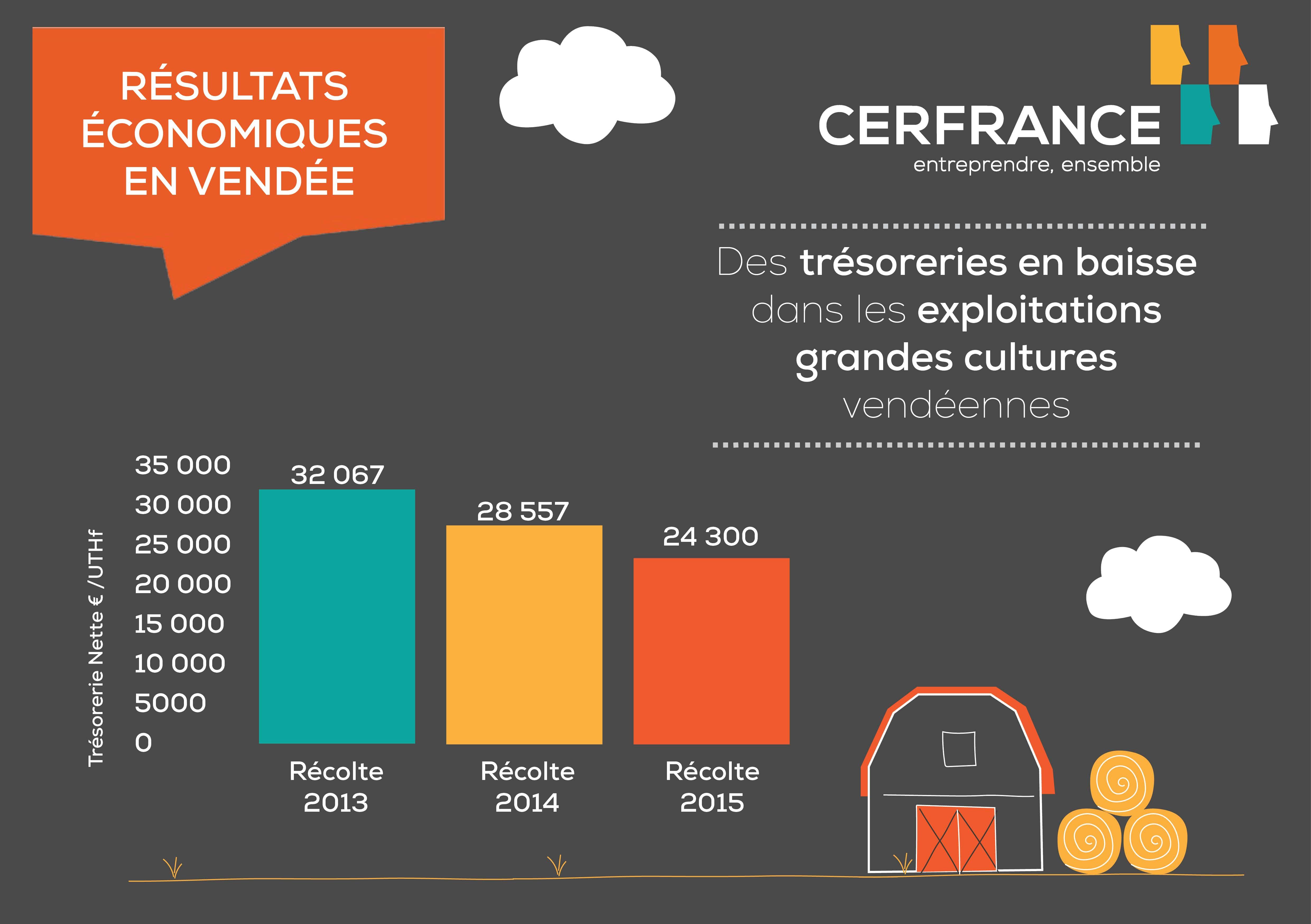 infographie-resultateco-grandescultures